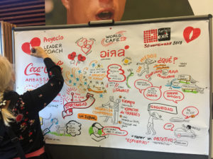VISUAL THINKING COCACOLA EXIT